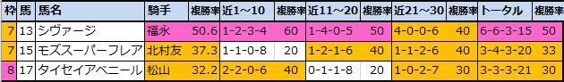 f:id:onix-oniku:20210130180146p:plain