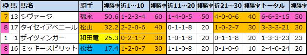 f:id:onix-oniku:20210130180225p:plain