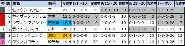 f:id:onix-oniku:20210130180256p:plain