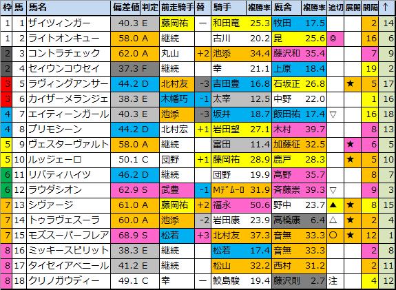 f:id:onix-oniku:20210130192724p:plain