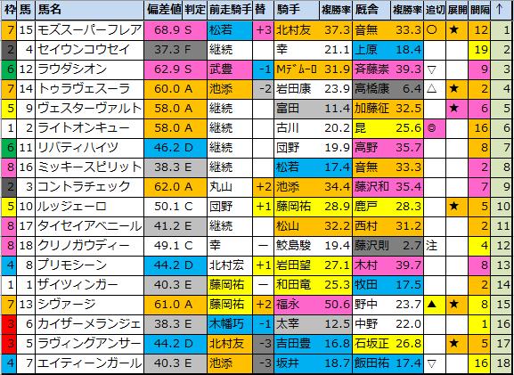 f:id:onix-oniku:20210130193723p:plain