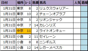 f:id:onix-oniku:20210130210912p:plain