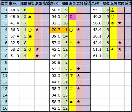 f:id:onix-oniku:20210130211111p:plain
