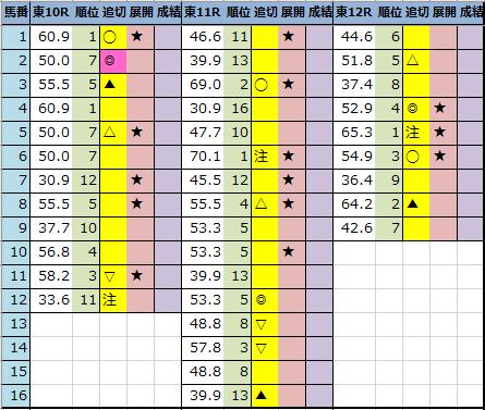 f:id:onix-oniku:20210130211155p:plain