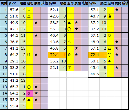 f:id:onix-oniku:20210130211237p:plain