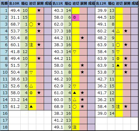 f:id:onix-oniku:20210130211315p:plain