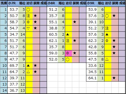f:id:onix-oniku:20210130211405p:plain