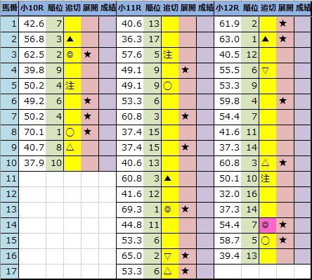 f:id:onix-oniku:20210130211436p:plain