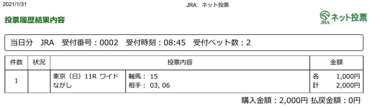 f:id:onix-oniku:20210131084909p:plain