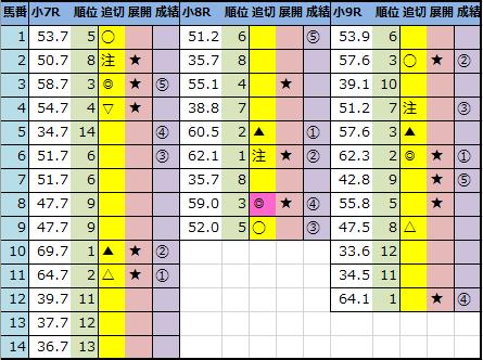 f:id:onix-oniku:20210131142526p:plain