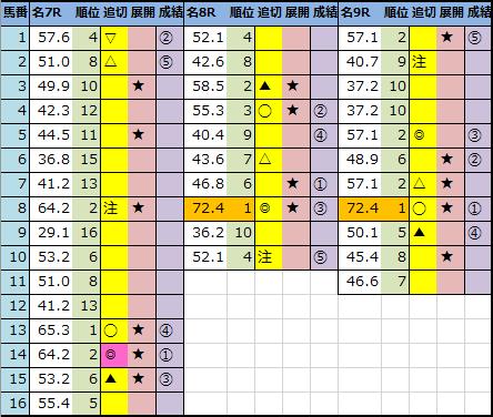 f:id:onix-oniku:20210131143554p:plain