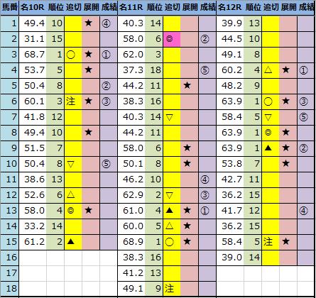 f:id:onix-oniku:20210131162146p:plain