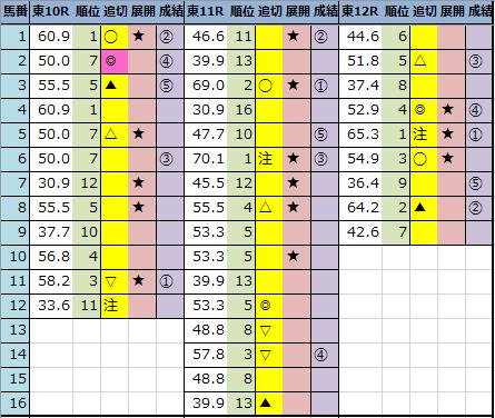 f:id:onix-oniku:20210131164015p:plain