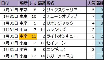 f:id:onix-oniku:20210201172521p:plain
