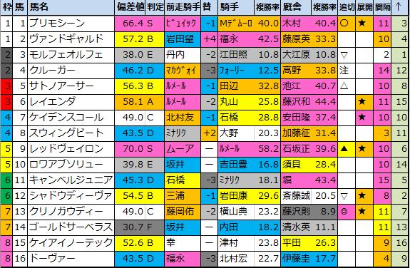 f:id:onix-oniku:20210203185727p:plain