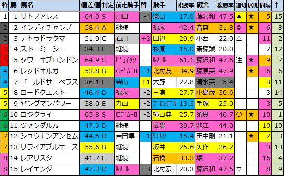 f:id:onix-oniku:20210203185808p:plain