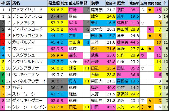 f:id:onix-oniku:20210203185850p:plain