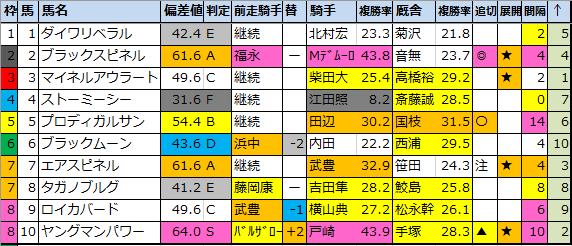 f:id:onix-oniku:20210203185929p:plain