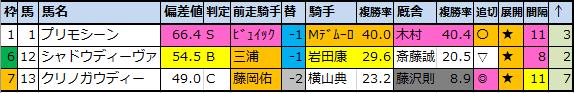 f:id:onix-oniku:20210203191740p:plain