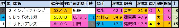 f:id:onix-oniku:20210203191849p:plain