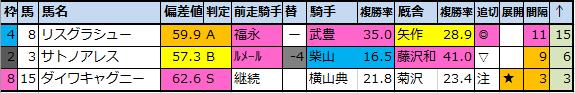f:id:onix-oniku:20210203191939p:plain
