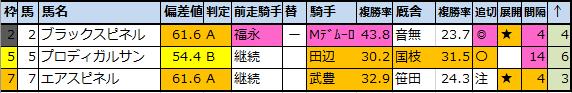 f:id:onix-oniku:20210203192010p:plain