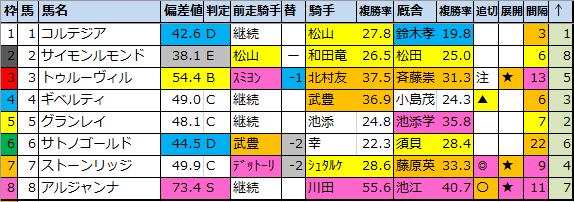 f:id:onix-oniku:20210204145324p:plain