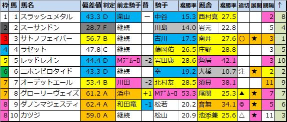 f:id:onix-oniku:20210204145428p:plain