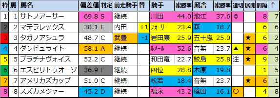f:id:onix-oniku:20210204145507p:plain