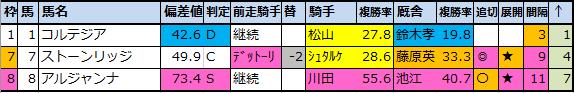 f:id:onix-oniku:20210204150959p:plain