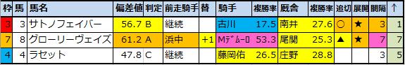 f:id:onix-oniku:20210204151107p:plain
