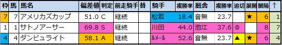 f:id:onix-oniku:20210204151134p:plain