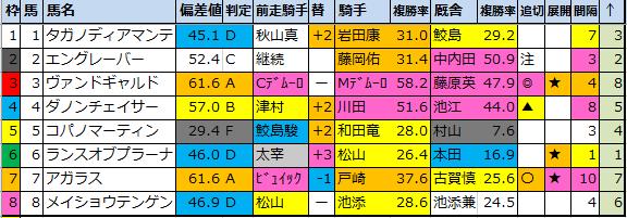 f:id:onix-oniku:20210204153800p:plain