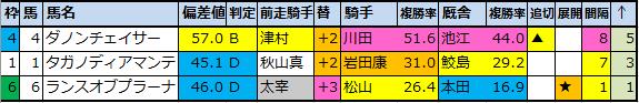 f:id:onix-oniku:20210204153835p:plain