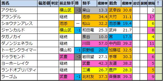 f:id:onix-oniku:20210204155409p:plain