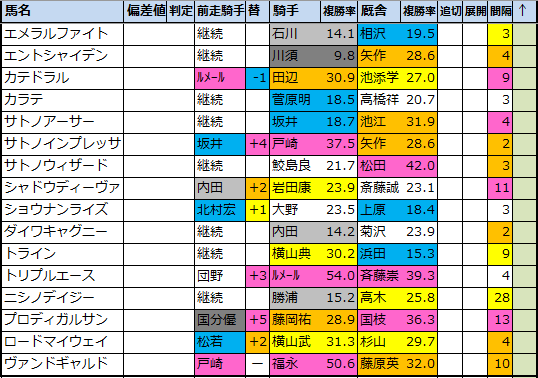f:id:onix-oniku:20210204170540p:plain