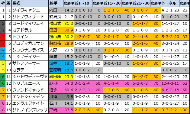f:id:onix-oniku:20210205172702p:plain