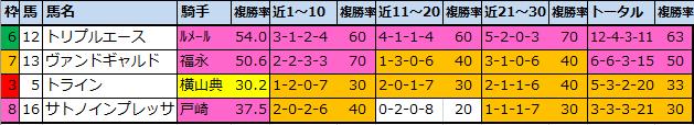 f:id:onix-oniku:20210205172753p:plain