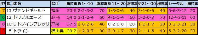 f:id:onix-oniku:20210205172826p:plain