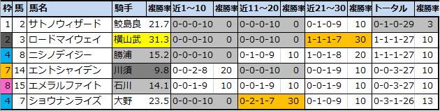 f:id:onix-oniku:20210205172858p:plain
