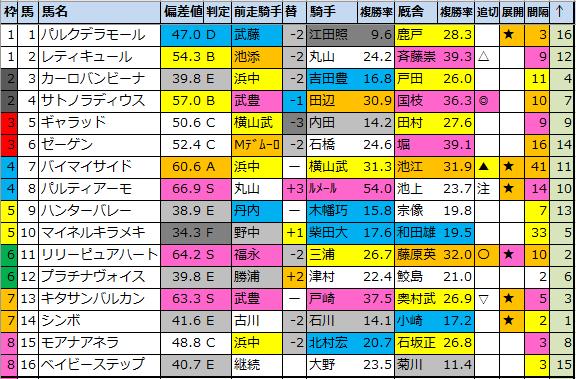 f:id:onix-oniku:20210205184556p:plain
