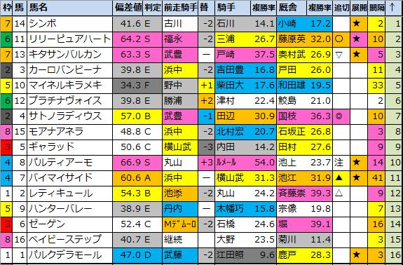 f:id:onix-oniku:20210205184858p:plain