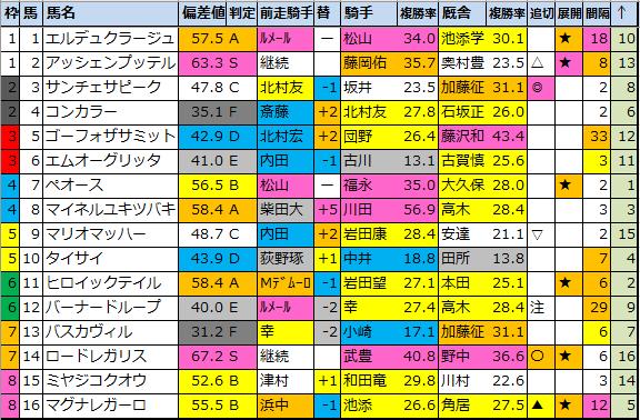 f:id:onix-oniku:20210205185049p:plain