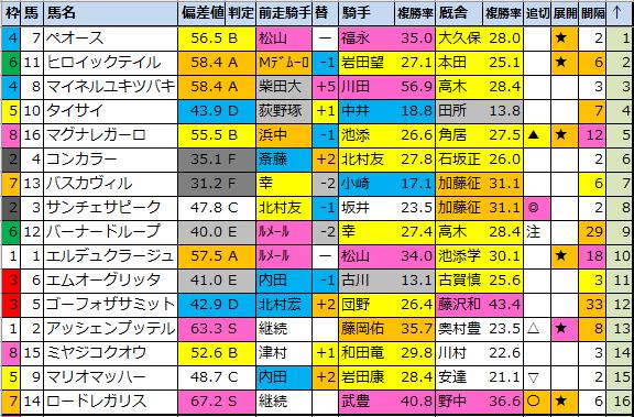 f:id:onix-oniku:20210205185347p:plain
