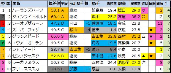 f:id:onix-oniku:20210205185539p:plain
