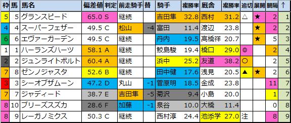 f:id:onix-oniku:20210205185944p:plain