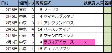 f:id:onix-oniku:20210205204113p:plain