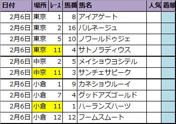f:id:onix-oniku:20210205204144p:plain