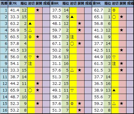 f:id:onix-oniku:20210205204332p:plain