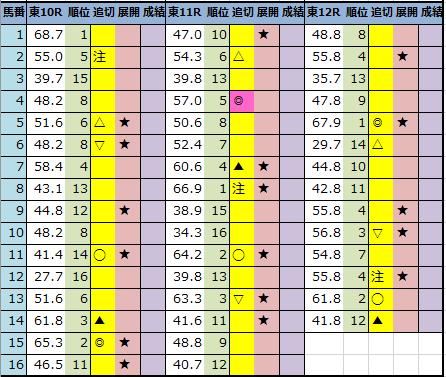 f:id:onix-oniku:20210205204402p:plain